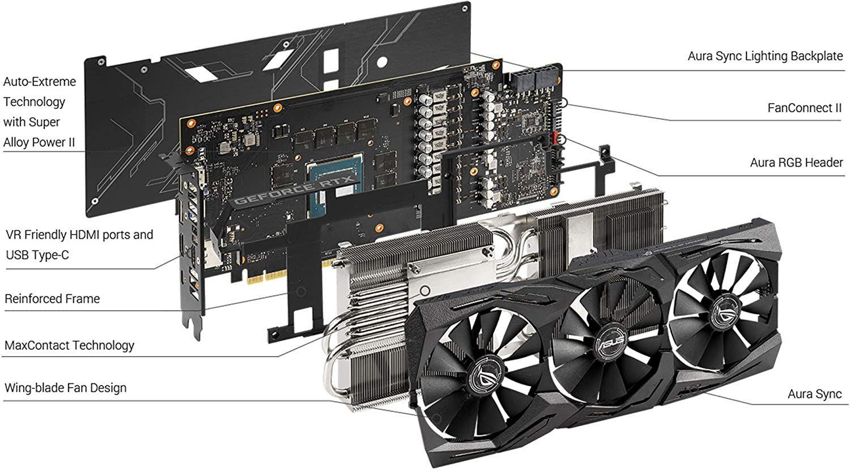 Зображення ROG-STRIX-RTX2060S-O8G-EVO-GAMING